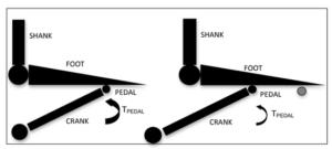 posizionare le tacchette ciclismo