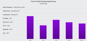 Power Profile Sprinter
